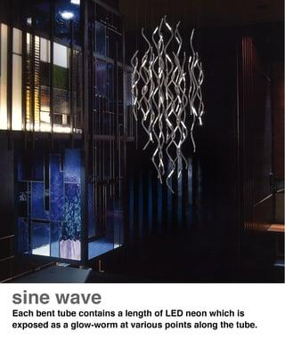 sinewave2